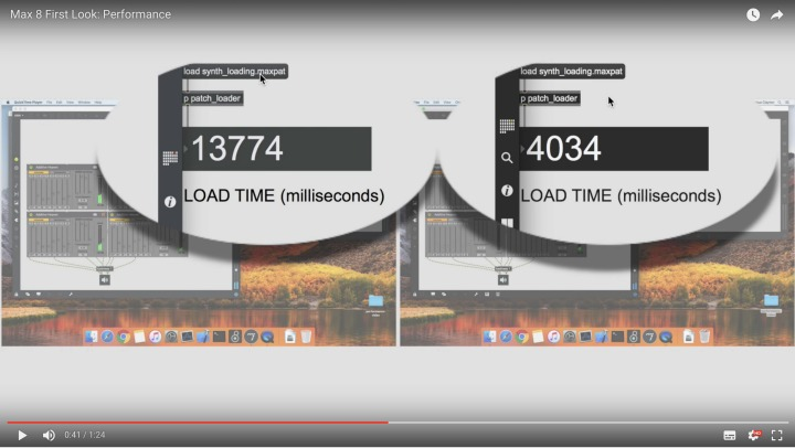 Cycling 74 MAX 8 Drastically Improves Load and Render Times