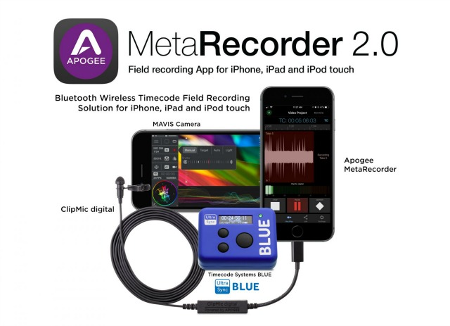 Apogee Updates 2-Channel iOS Recording App