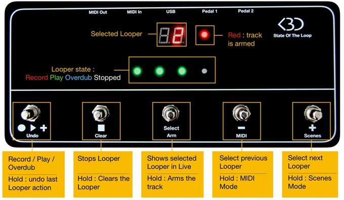Dedicated Ableton Looper Foot Controller