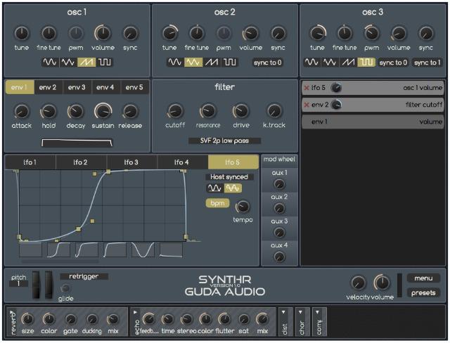 GuDa Audio Releases SynthR