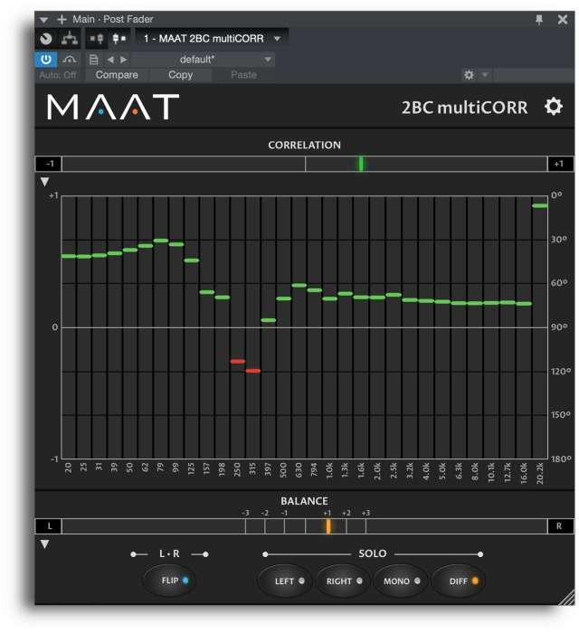 MAAT Releases 2BC multiCORR