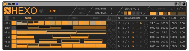 K-Devices Releases HEXO For Ableton