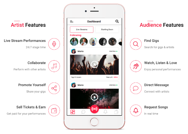 Crowdfund A Live-Streaming Music App