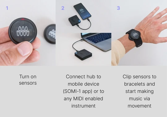 Turn Your Movement Into Sound