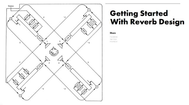 Getting Started With Reverb Design