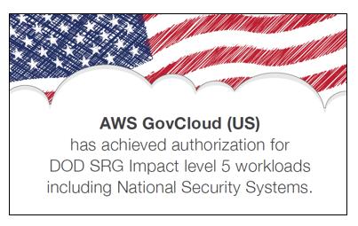 AWS Government, Education, & Nonprofits Blog