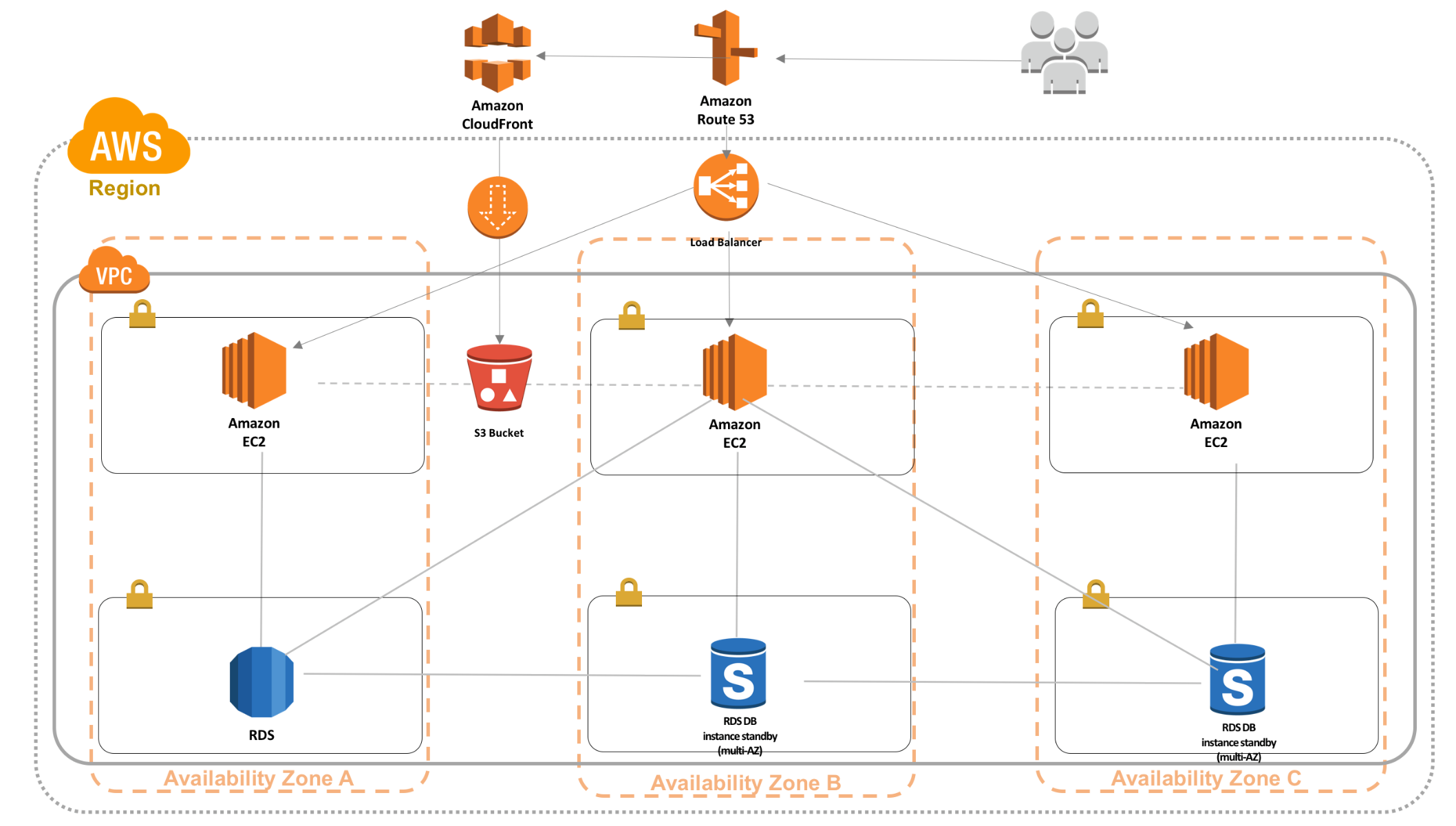 Develop and Extract Value from Open Data | AWS Government, Education