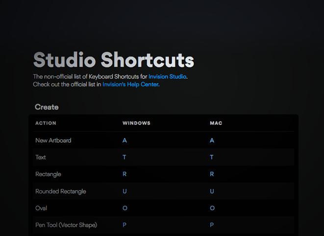 invision studio tutorials