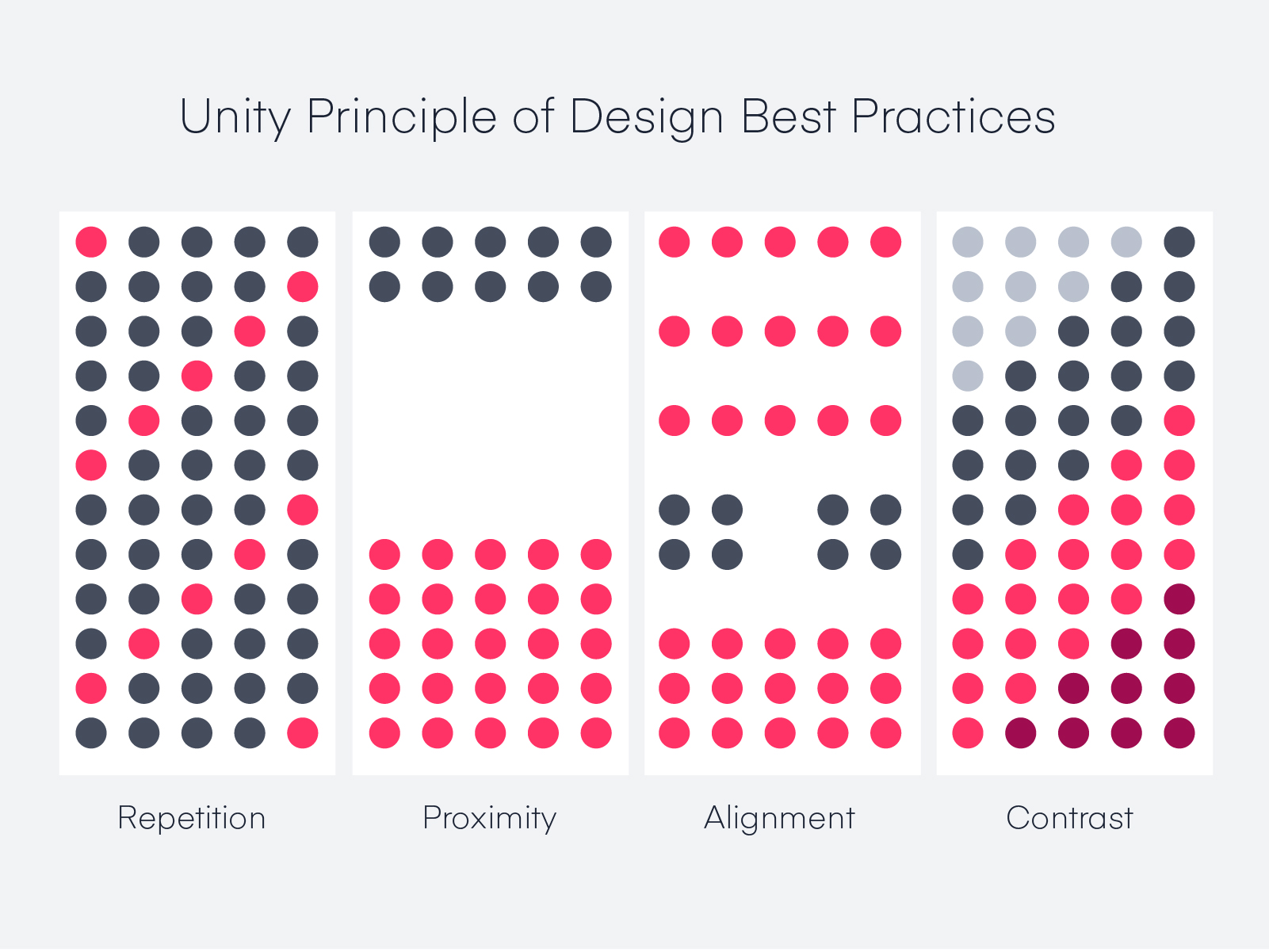 Unity Principle Of Design Design Defined Invision