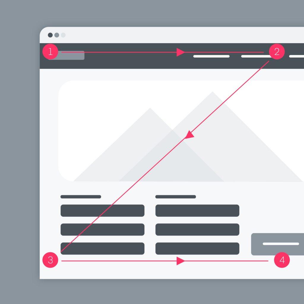 Design culture | Design Defined | InVision