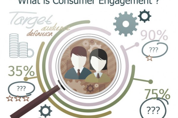 What-is-consumer-engagement