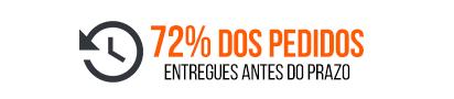 72% dos pedidos entregues antes do prazo