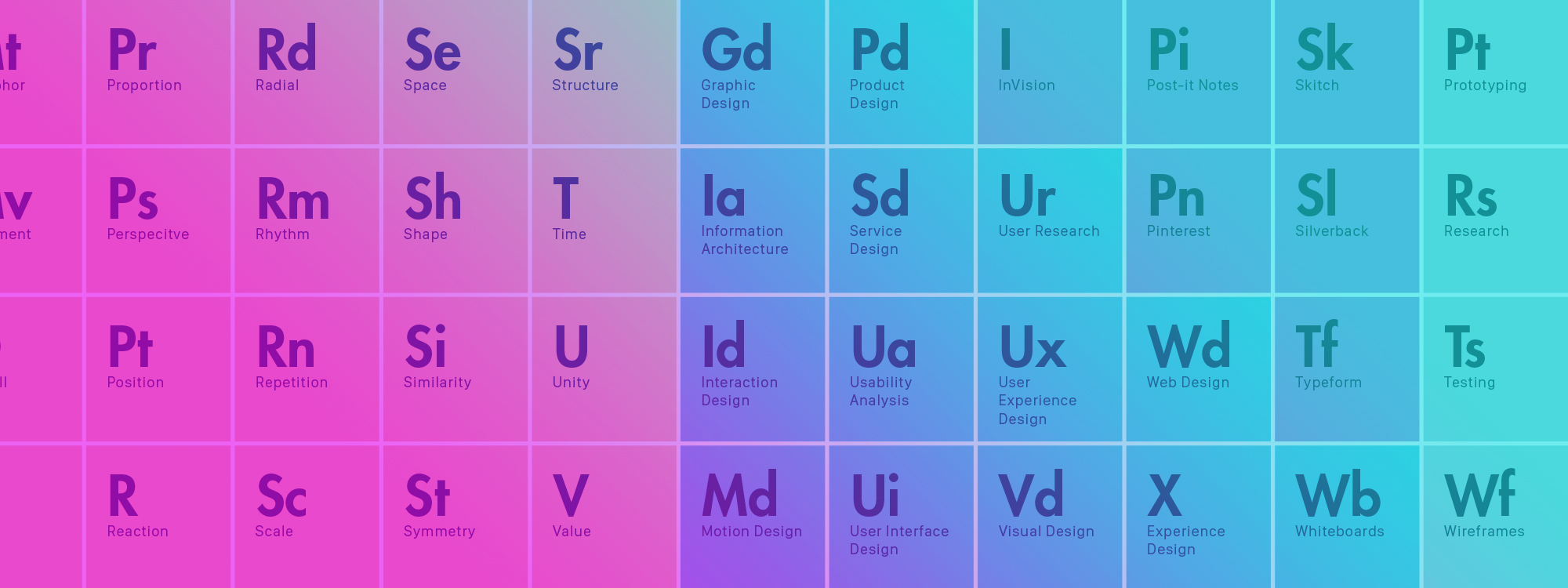 The Periodic Table Of Design Inside Design Blog