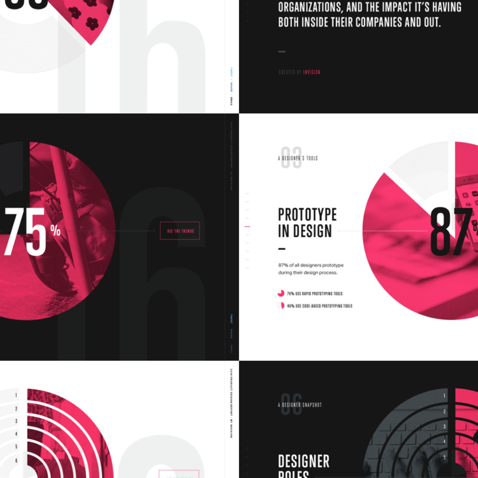 Introducing The 2016 Product Design Report Inside Design Blog