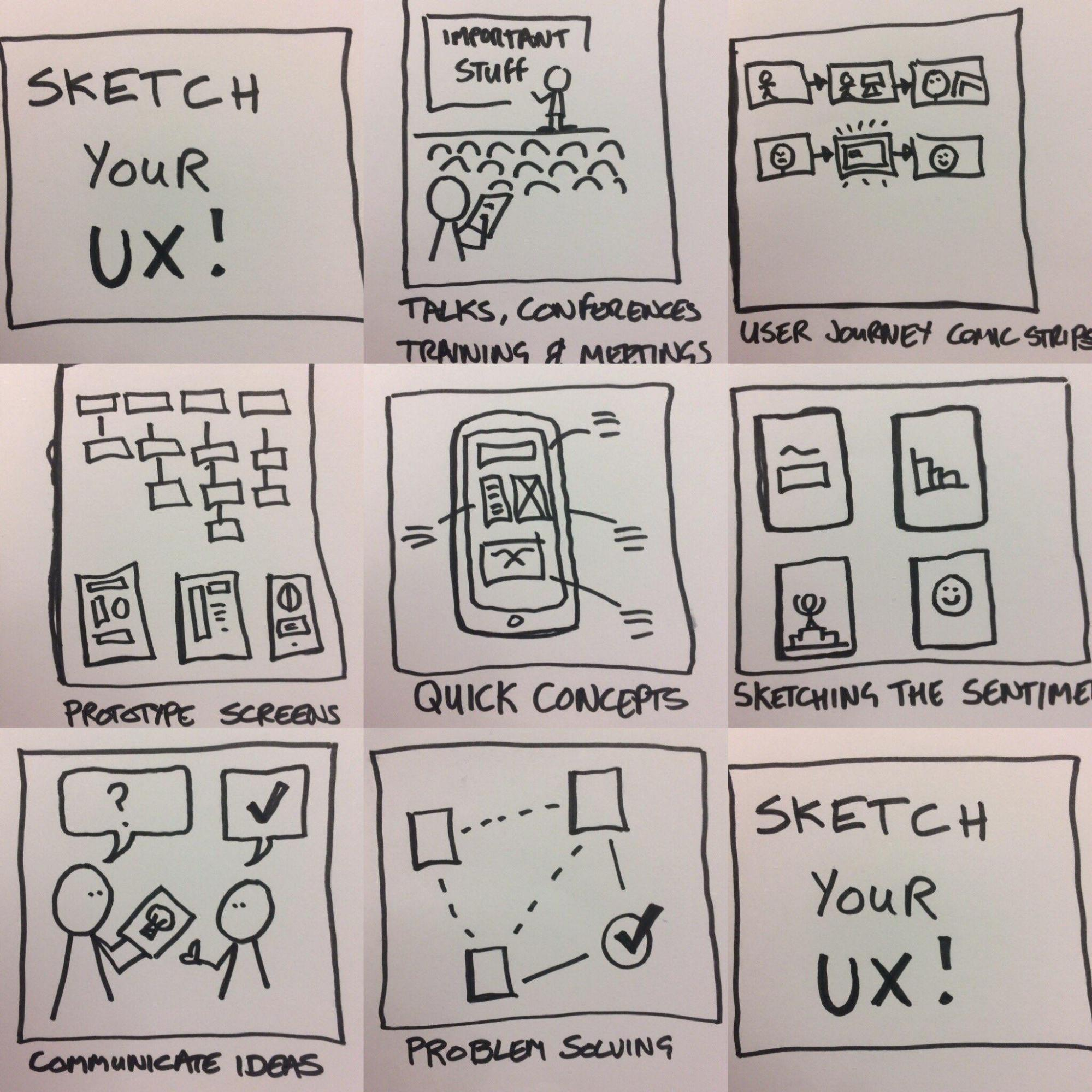 To that end keep reading for my top 7 tips for when to use sketching during a ux project