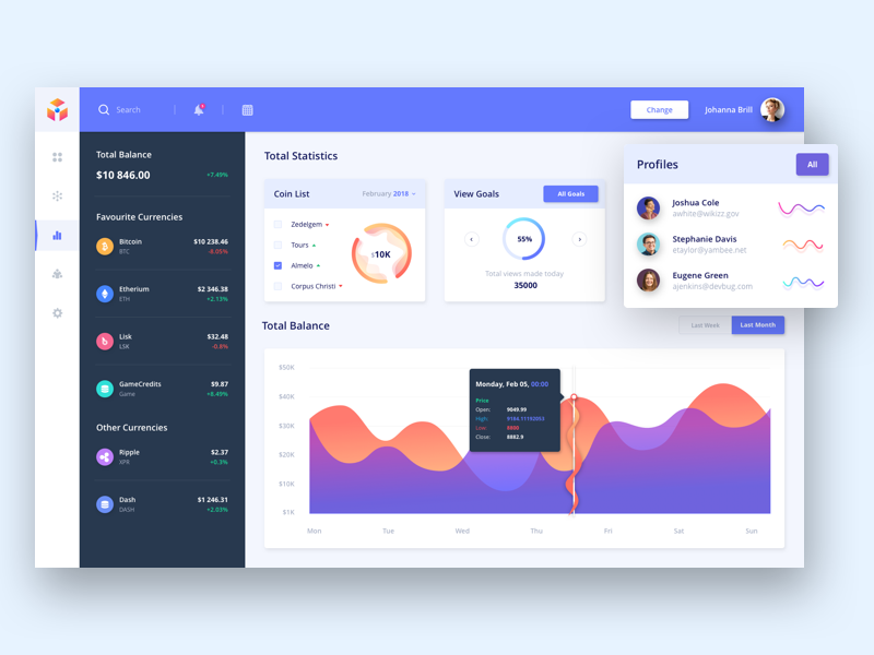 7 Cryptocurrency App Interface Designs For Your Inspiration