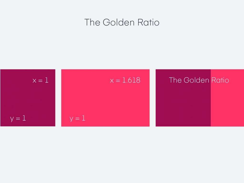 The Golden Ratio What It Is And How To Use It In Design
