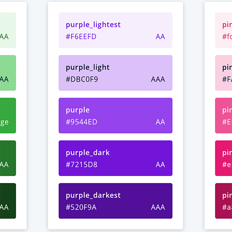 A Guide To Color Accessibility In Product Design Inside Design Blog
