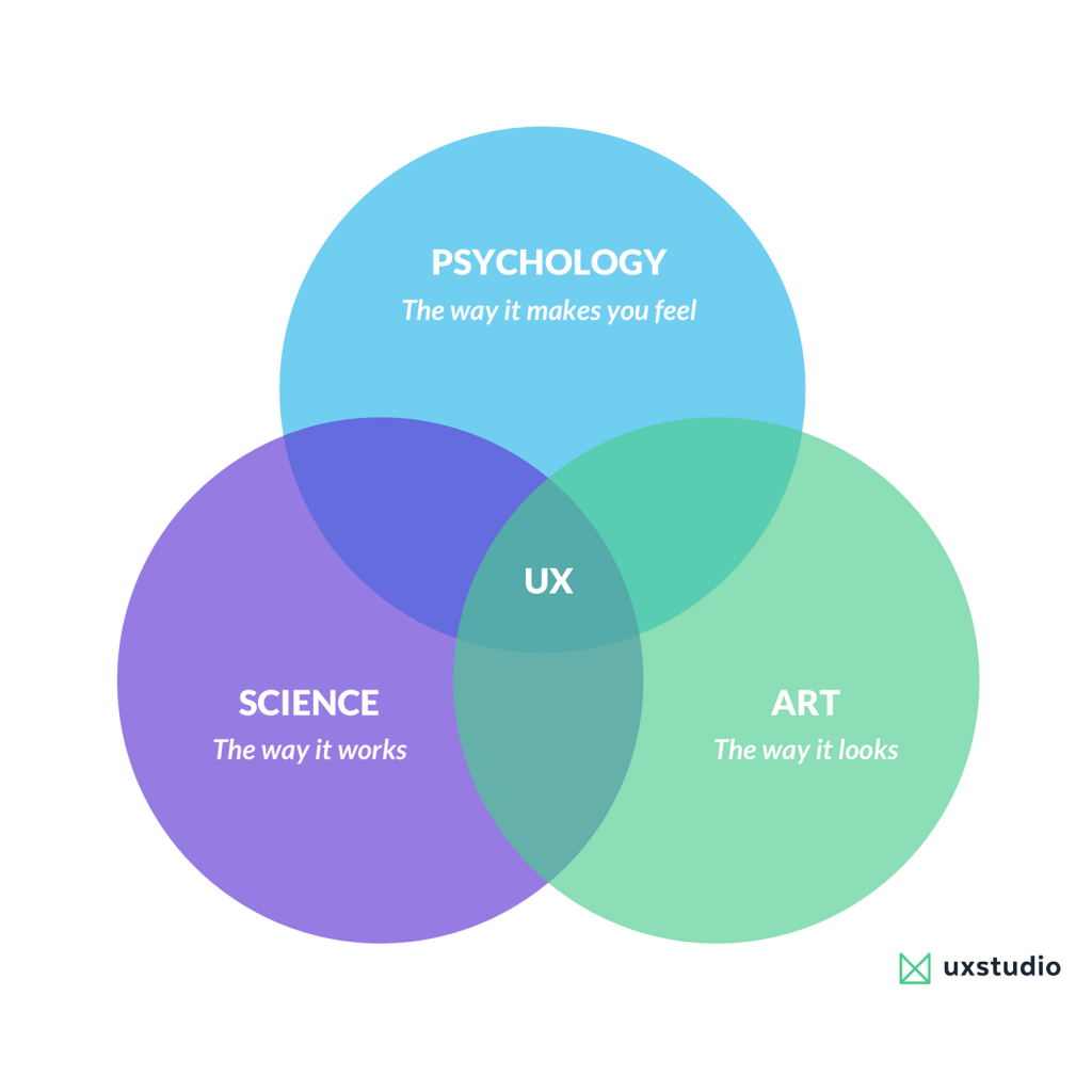 Motivational interviewing is the UX research tool you haven't read about