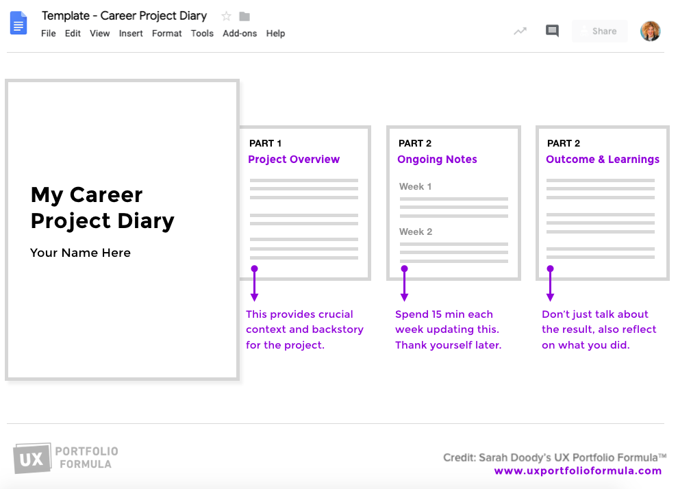 Ux career project diary sarah doody