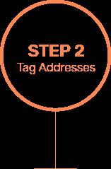 Increase Online Exposure - Step 2 Data Upload