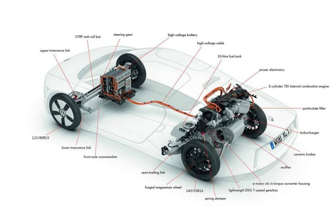 VW Diesel Hybrid Car