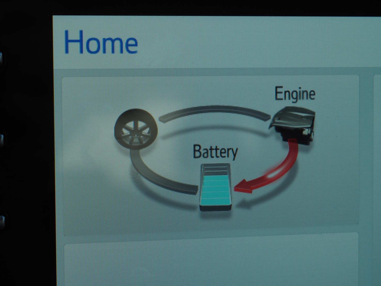 2021 Toyota Sienna Hybrid engine display