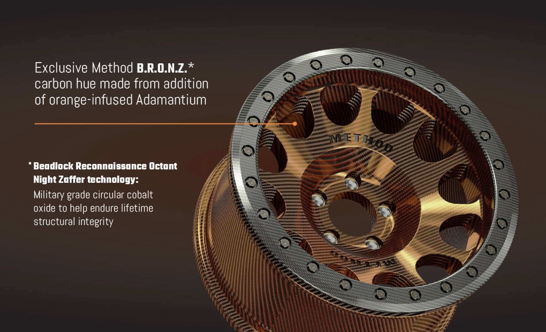 Method Carbon Beadlock Wheels