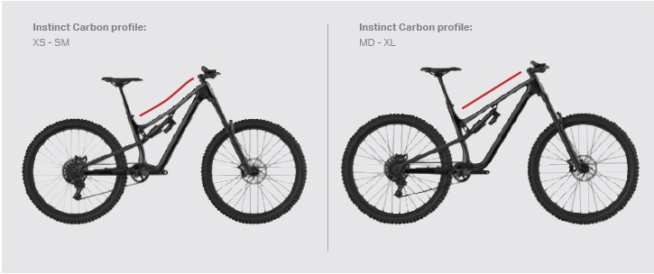 Rocky Mountain Bikes 2021 Instinct, frame standover graphic