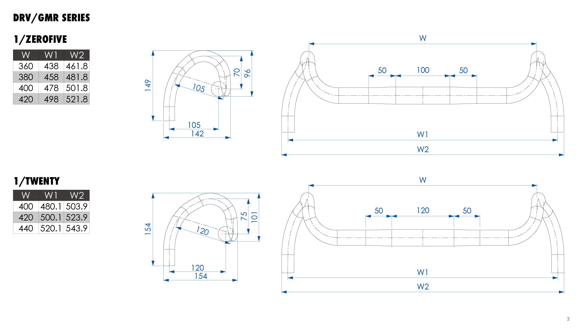 DRV-GMR-Detailed measurements