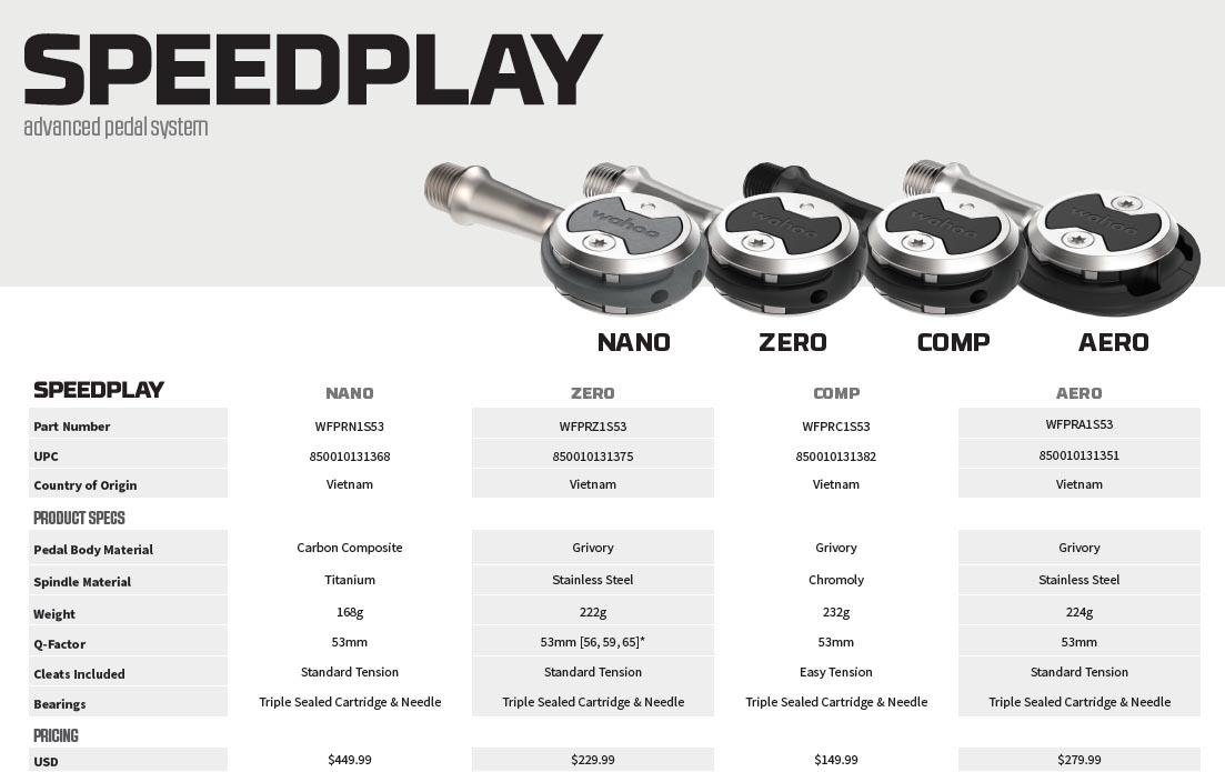 Wahoo Speedplay Advanced Pedal System chart