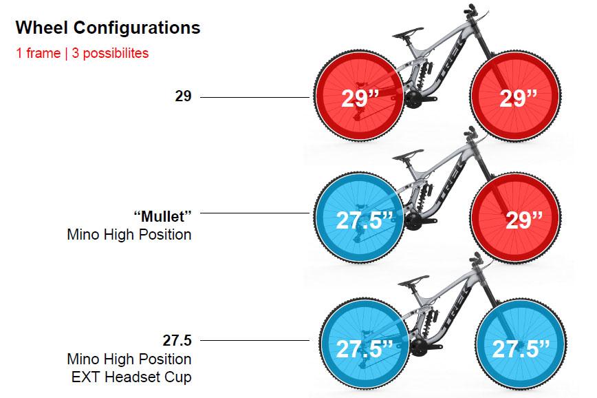 Trek Session DH high pivot 2021 wheel sizes