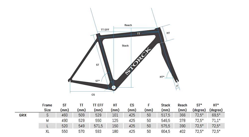 Storck GRIX Pro gravel bike, SRAM Rival eTap AXS Wide update,geometry