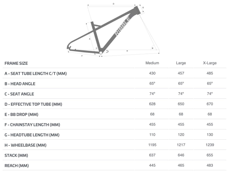 Ribble HT Trail AL 29 all-rounder hardtail 130mm fork mountain bike,geometry