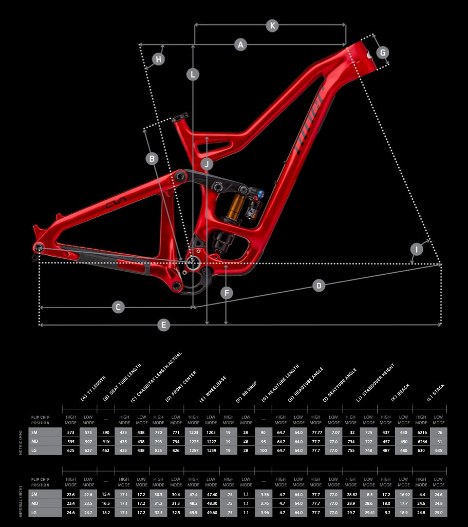 nine wfo geometry chart for 2021 enduro mountain bike model