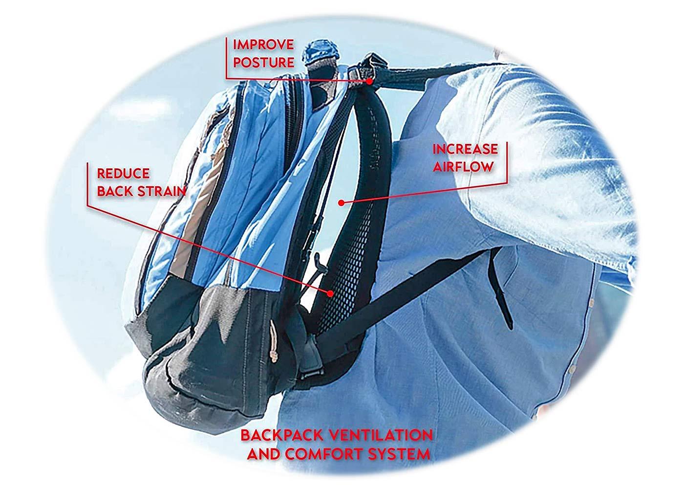 VentaPak commuter backpack spacer boosts ventilation
