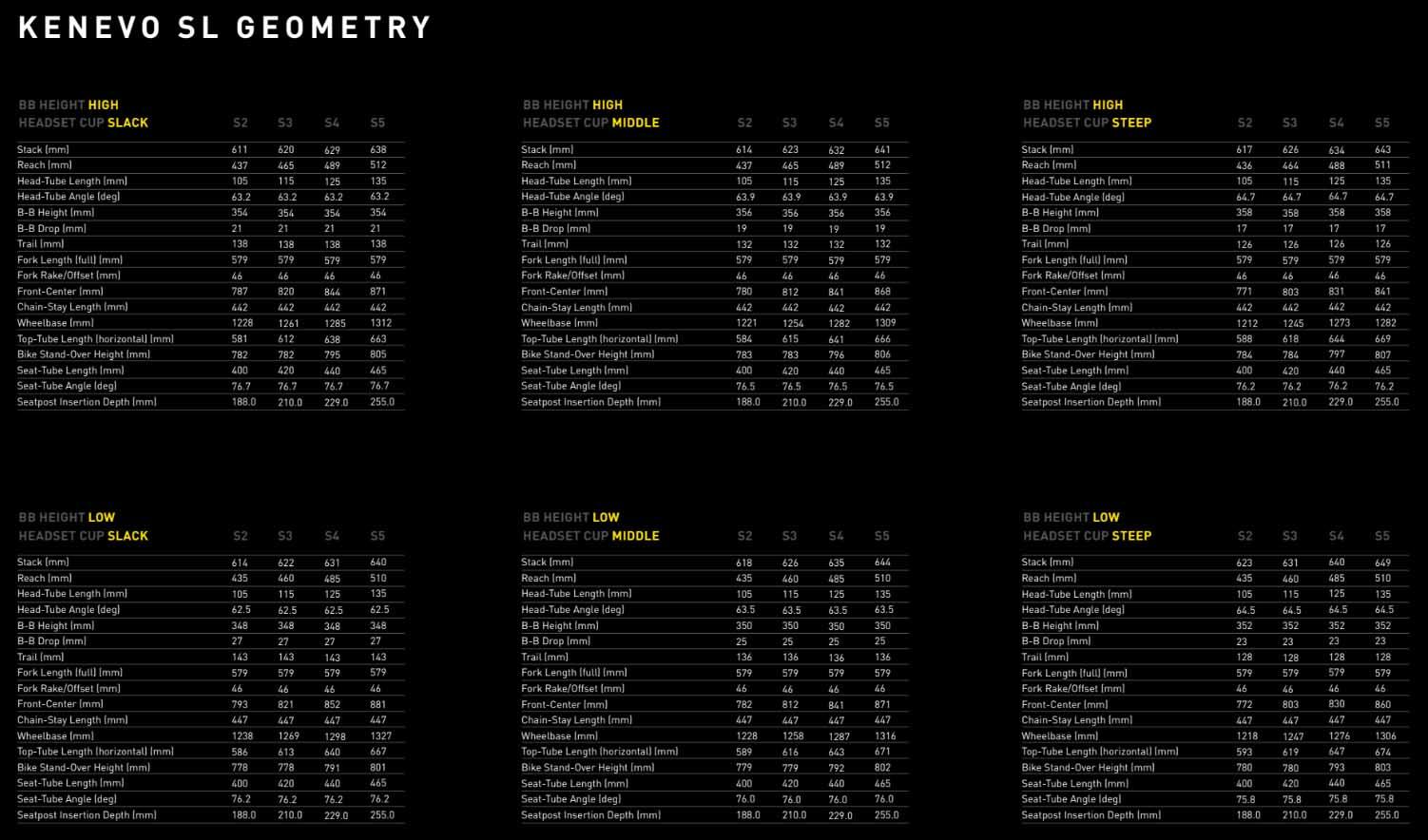 Specialized Kenevo SL geometry chart