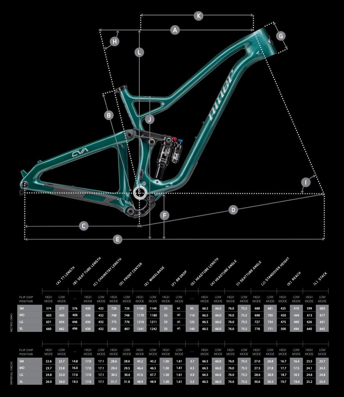 geometry chart for new niner jet 9 rdo mountain bike for 2021