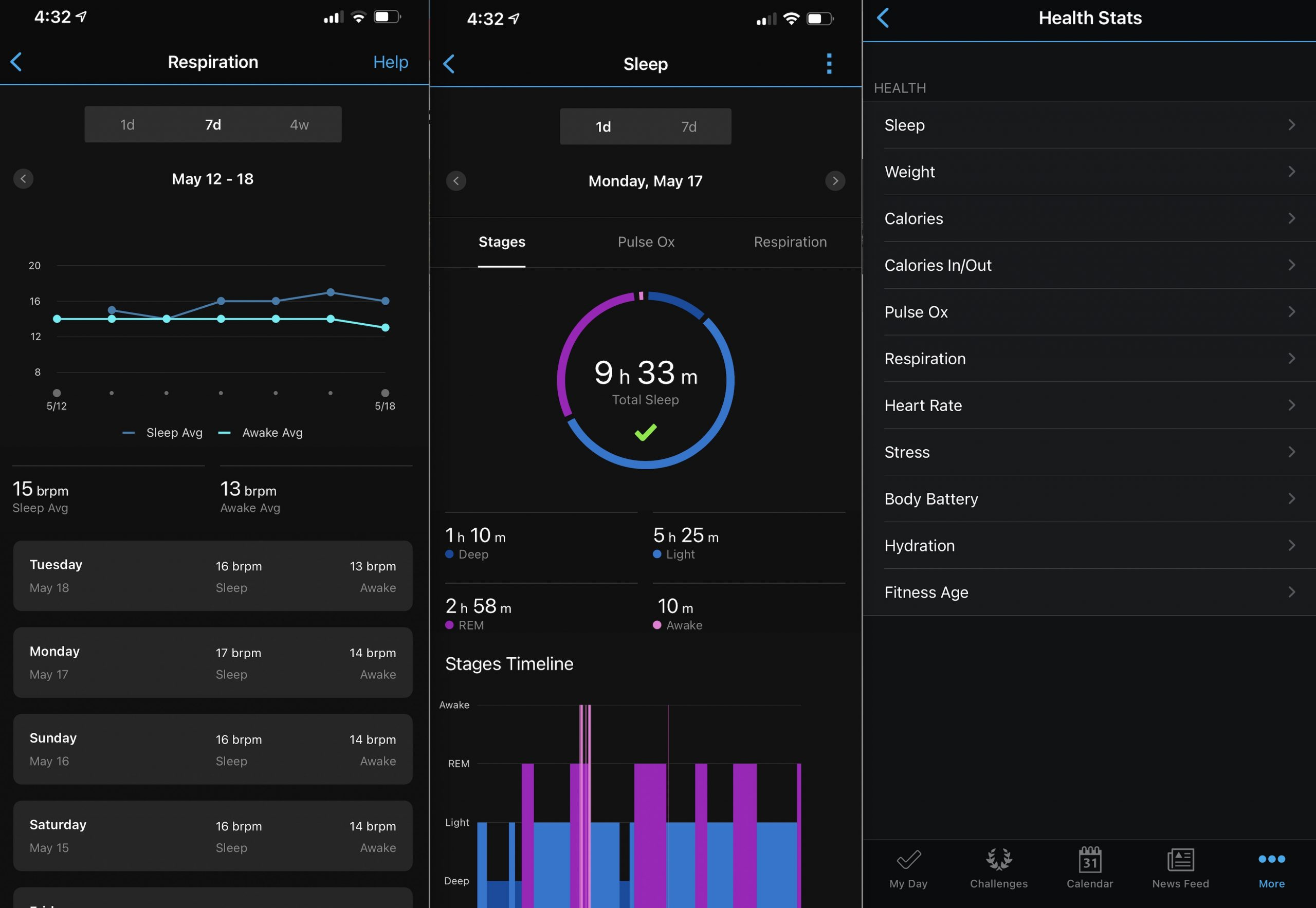 Garmin Connect app tracking cycle