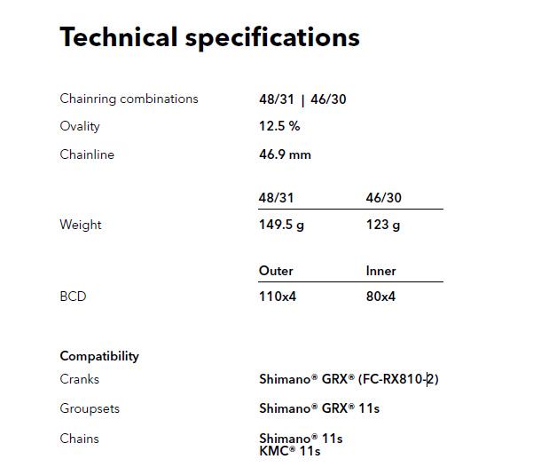 Q rings for Shimano GRX & SRAM AXS eTap cranksets