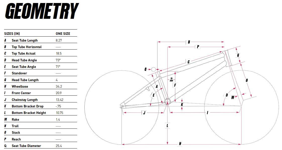 GT Friend Ship BMX, geometry