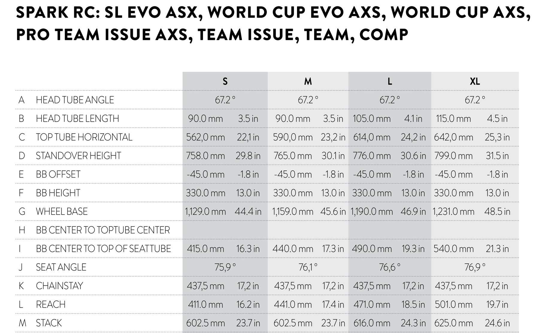 2022 Scott Spark RC XC race geometry
