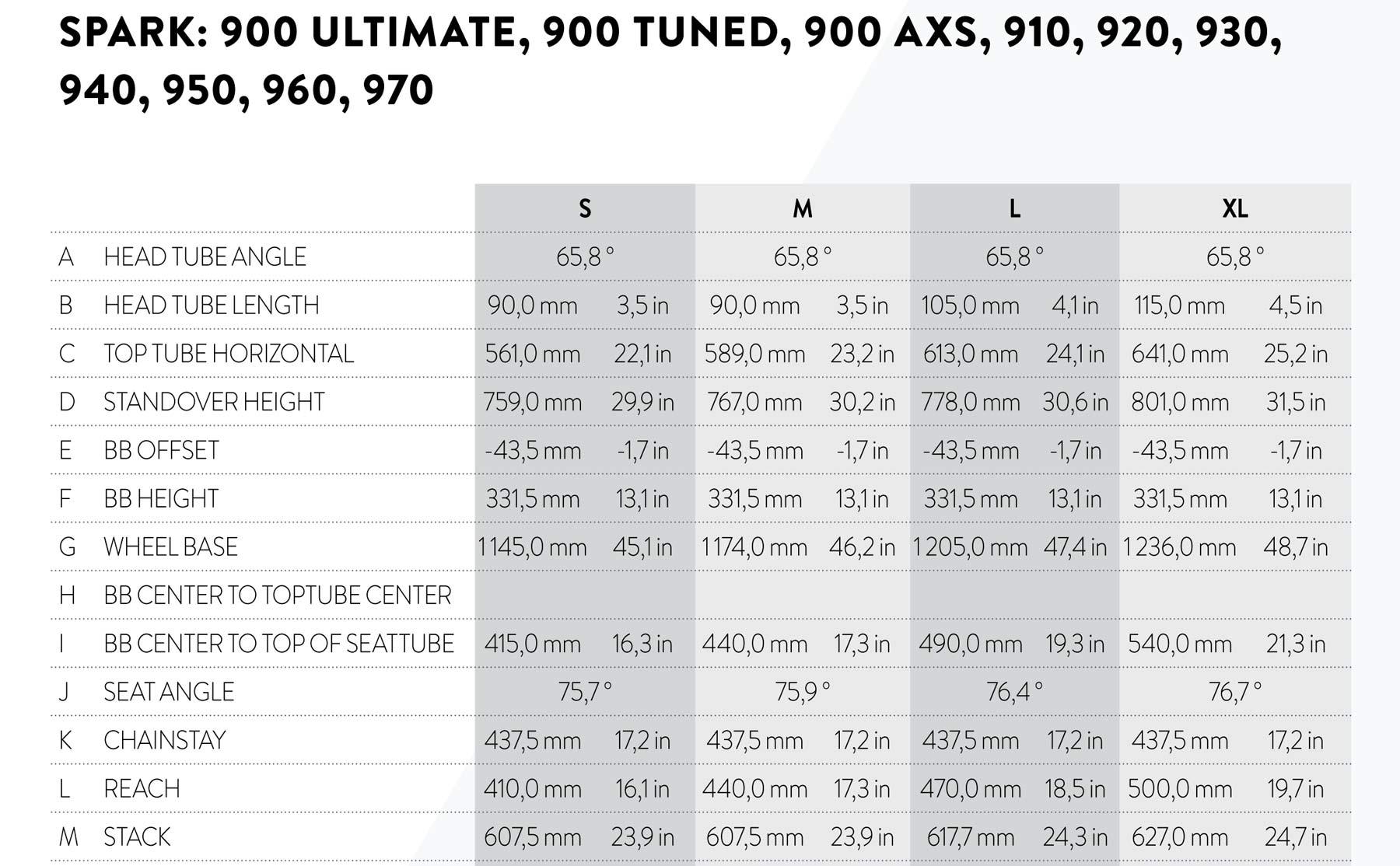 2022 Scott Spark 900 XC trail geometry