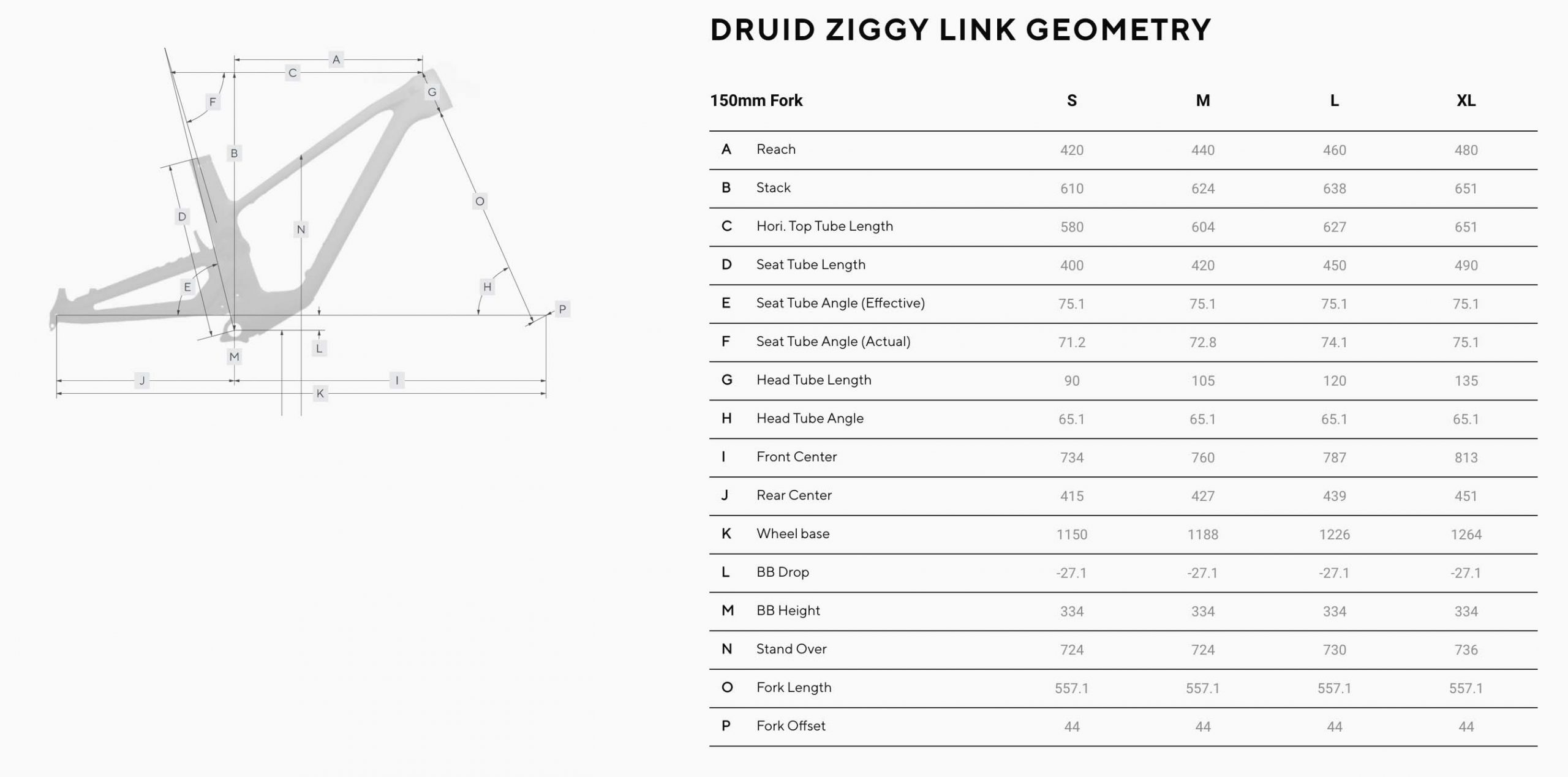 Forbidden GX Druid Ziggy Edition, geo chart