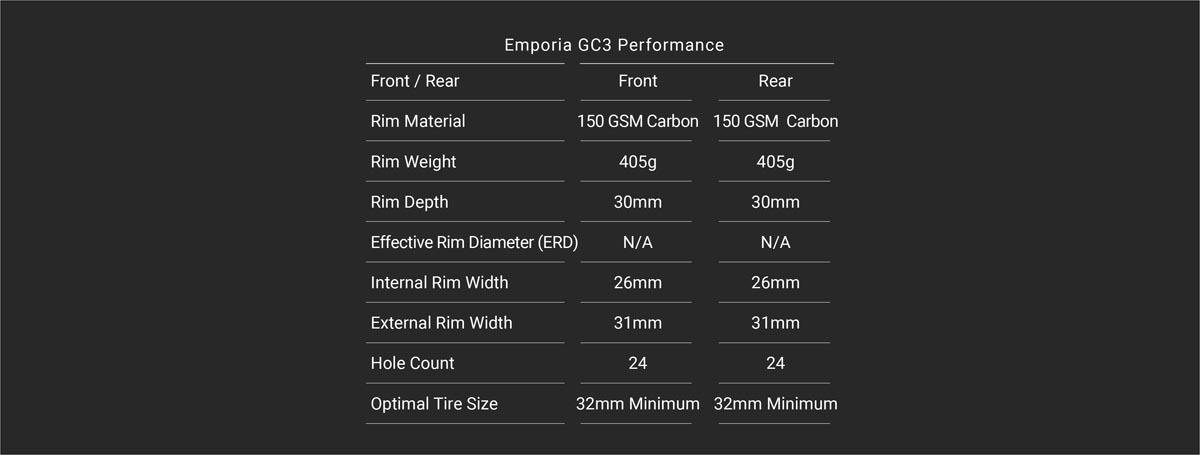 HED Emporia GC3 Performance wheelset specs