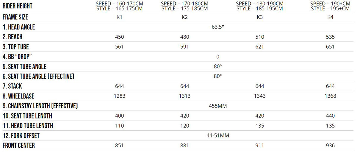 pole voima geometry chart 190mm travel alloy emtb