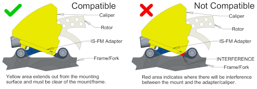 how to mount flat mount brake caliper on IS mount frame