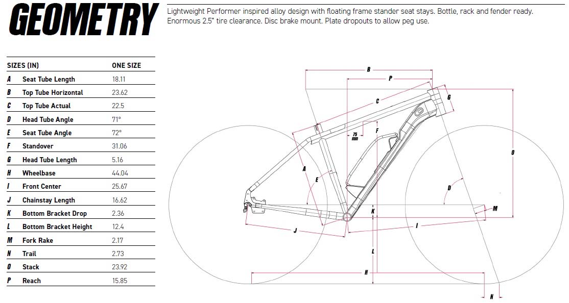 GT Bicycles Street and Power Performer geo chart