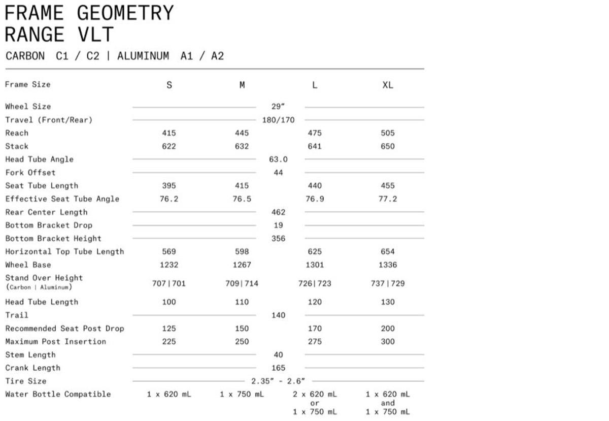 2022 norco range vlt geometry