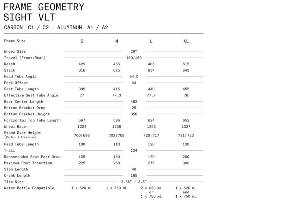2022 norco sight vlt emtb geometry